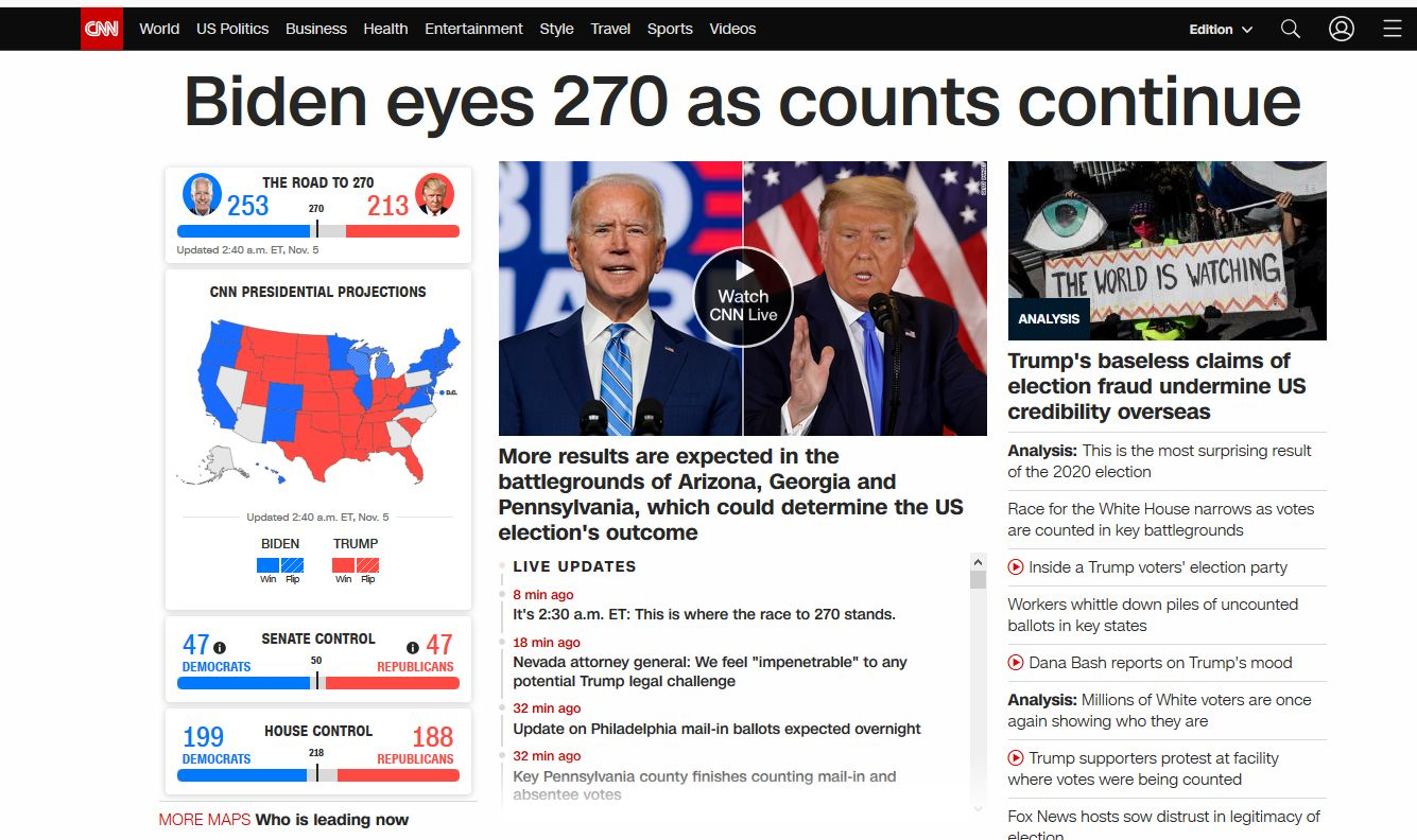 volby v USA
