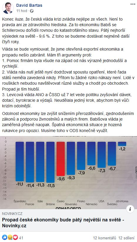 Česká ekonomika se propadá