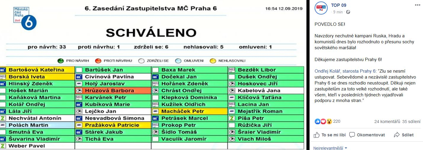 Zastupitelé Prahy 6 hlasovali o přesunutí pomníku maršála Ivana Stěpanoviče Koněva