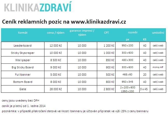 Základní ceník reklamních ploch na www.klinikazdravi.cz