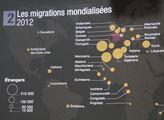 Mnoho grafických znázornění o vývoji imigrace do z...