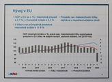 Koronavirus zasadil ekonomice tvrdou ránu
