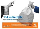 ODS postaví billboardy zaměřené proti protirestitučním plakátům ČSSD