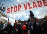 Protivládní demonstrace na Václavském náměstí