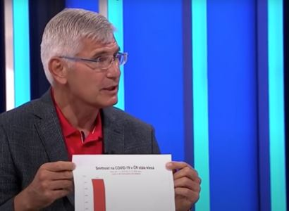 Otevřít vše. Profesor Beran: Covid mělo až 5 milionů Čechů. Vakcína? Jinak