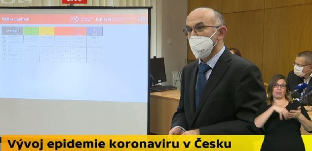 Ministr Blatný: Dostupnost kvalitní lékařské péče je jedním z nejdůležitějších úkolů