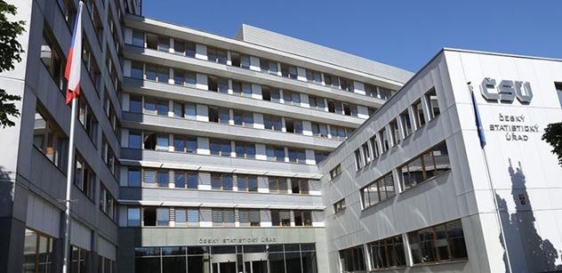 Český statistický úřad: Meziročně významně vzrostly ceny energií