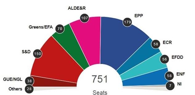 Ubráníme Evropu. Vítězství lidu! Orbán a Le Penová jásají: Čtěte více