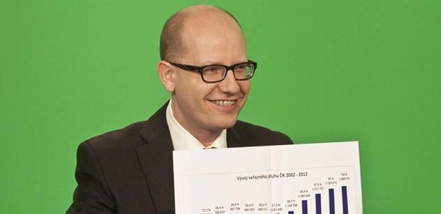 Vláda přiznala, že daňová reforma z roku 2008 byl omyl, komentoval Sobotka