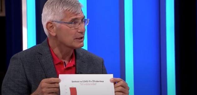 Profesor Beran: Covid a očkování? Zde je pravda