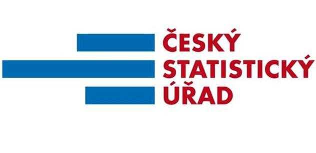 Český statistický úřad: Meziroční růst spotřebitelských cen zpomalil