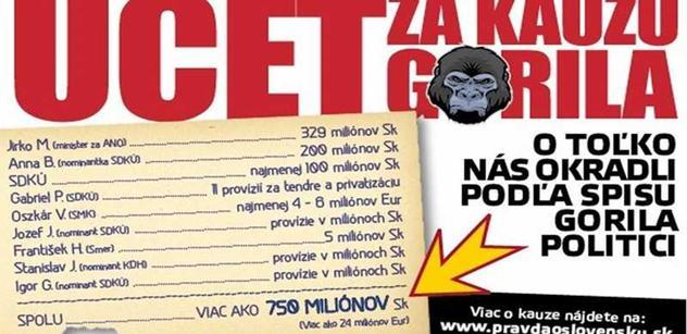 Slovenská Gorila: kompletní spis dokumentu